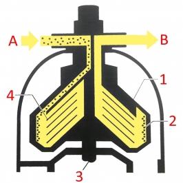 Sistema pulizia gasolio